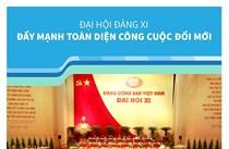 Đại hội Đảng XI: Đẩy mạnh toàn diện công cuộc đổi mới